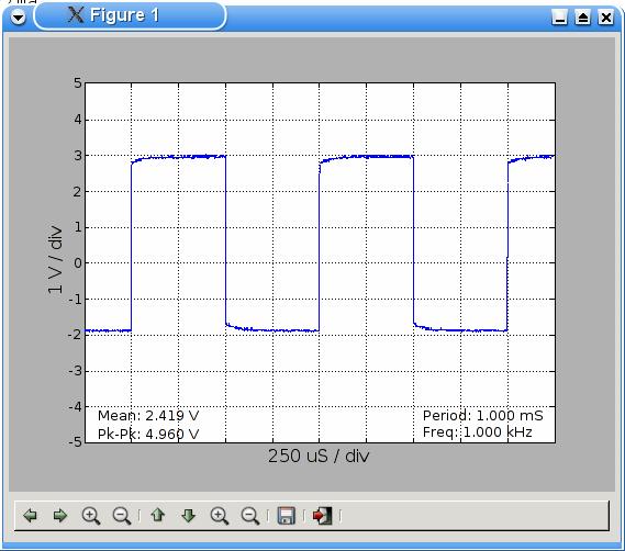 Tektronix TDS-10xx/20xx GPIB Software